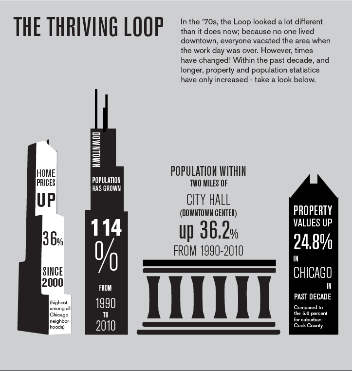 The Thriving Loop