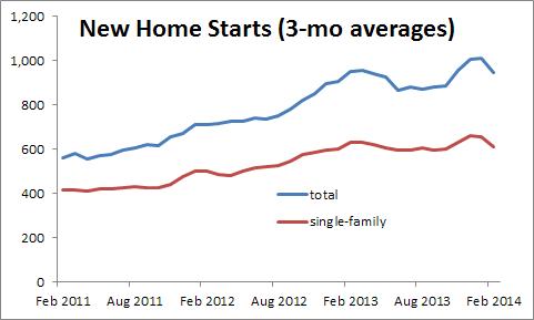 single-family-home-construction