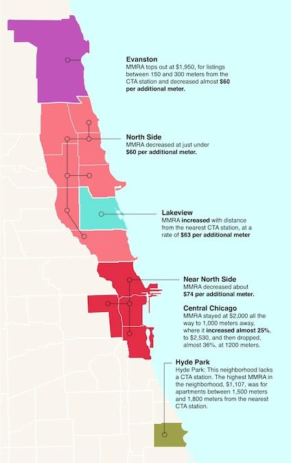 chicago-map-MMRA-CTA-copy1.jpg