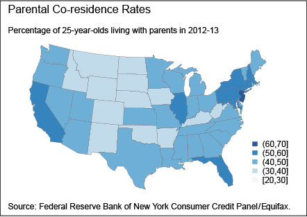 parental-co-residence-rates2