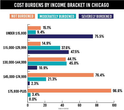 cost-burden-graph2aiWeb-01