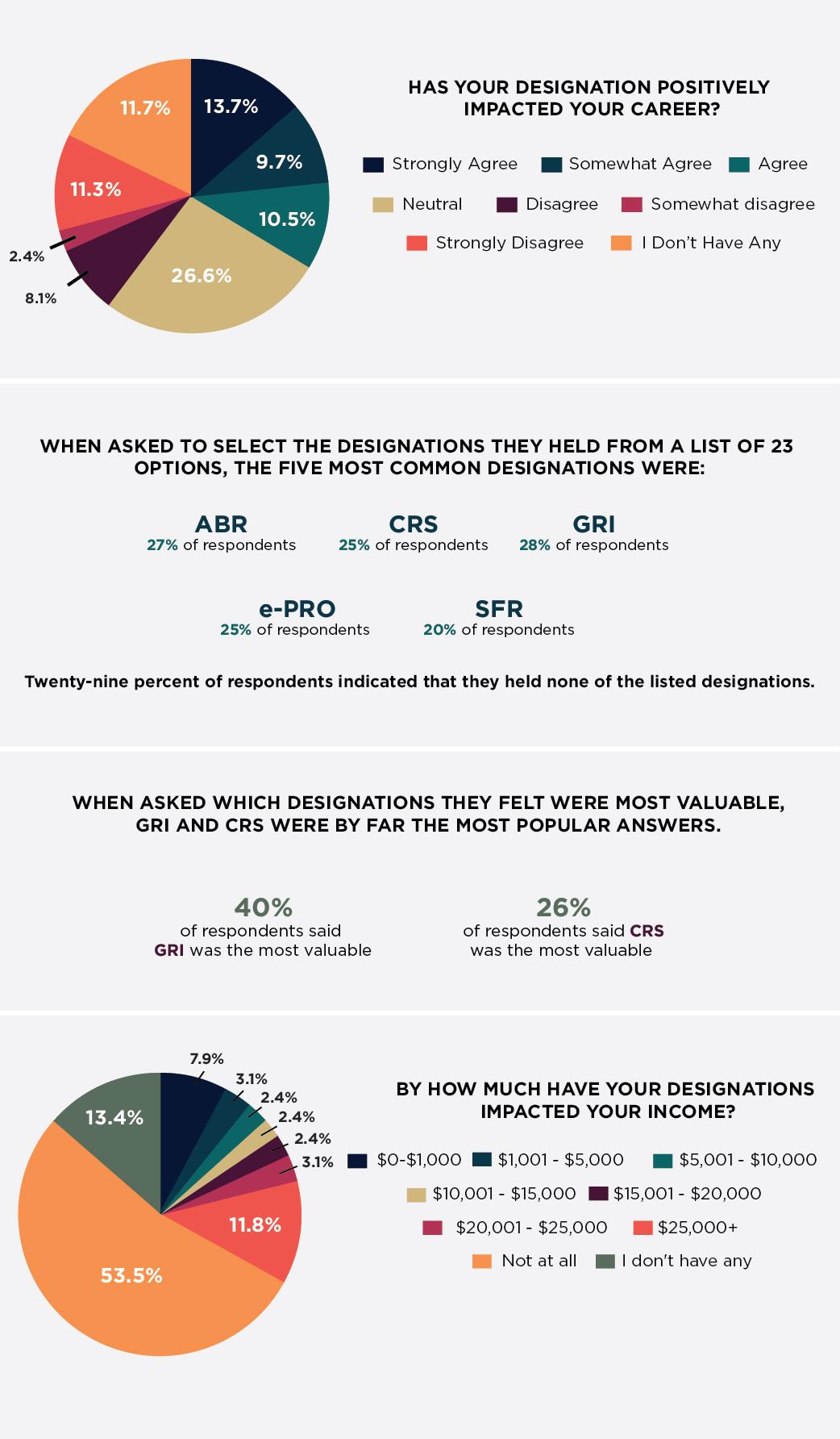 Survey-Infograph-Education-web-01