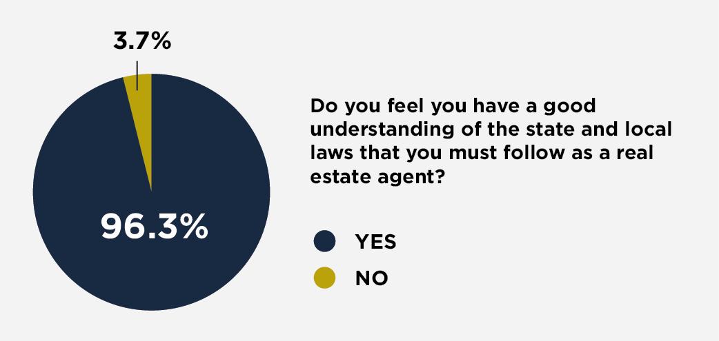 legal-survey