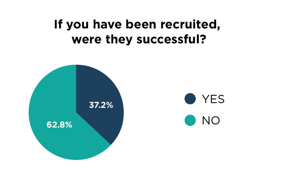 2-survey-graphs-recruiting-3-5