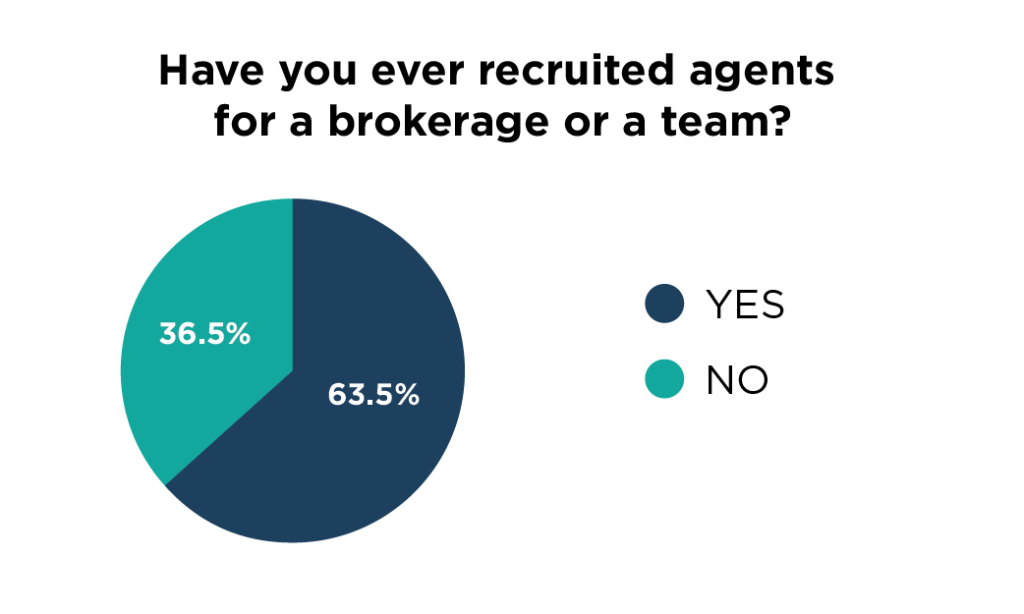4-survey-graphs-recruiting-04