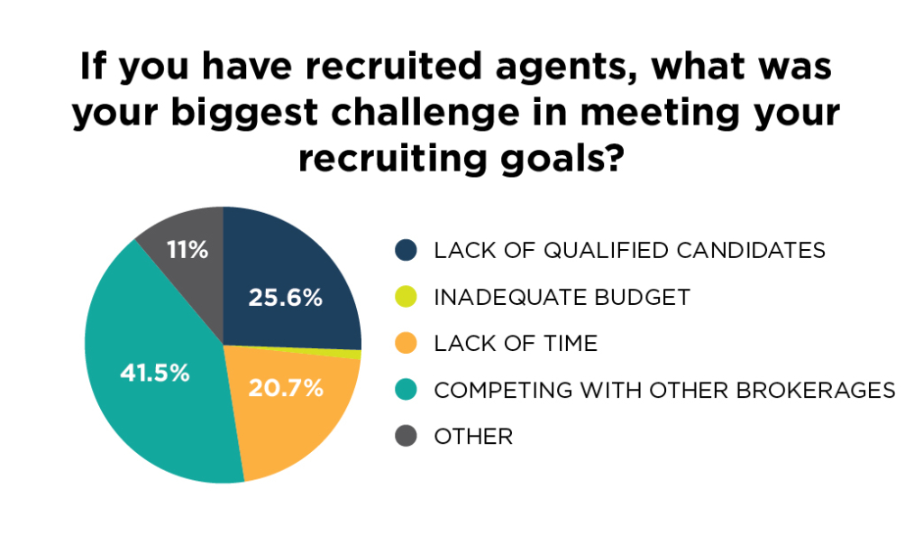 5-survey-graphs-recruiting-05