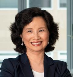 Xun Mei Del Sesto