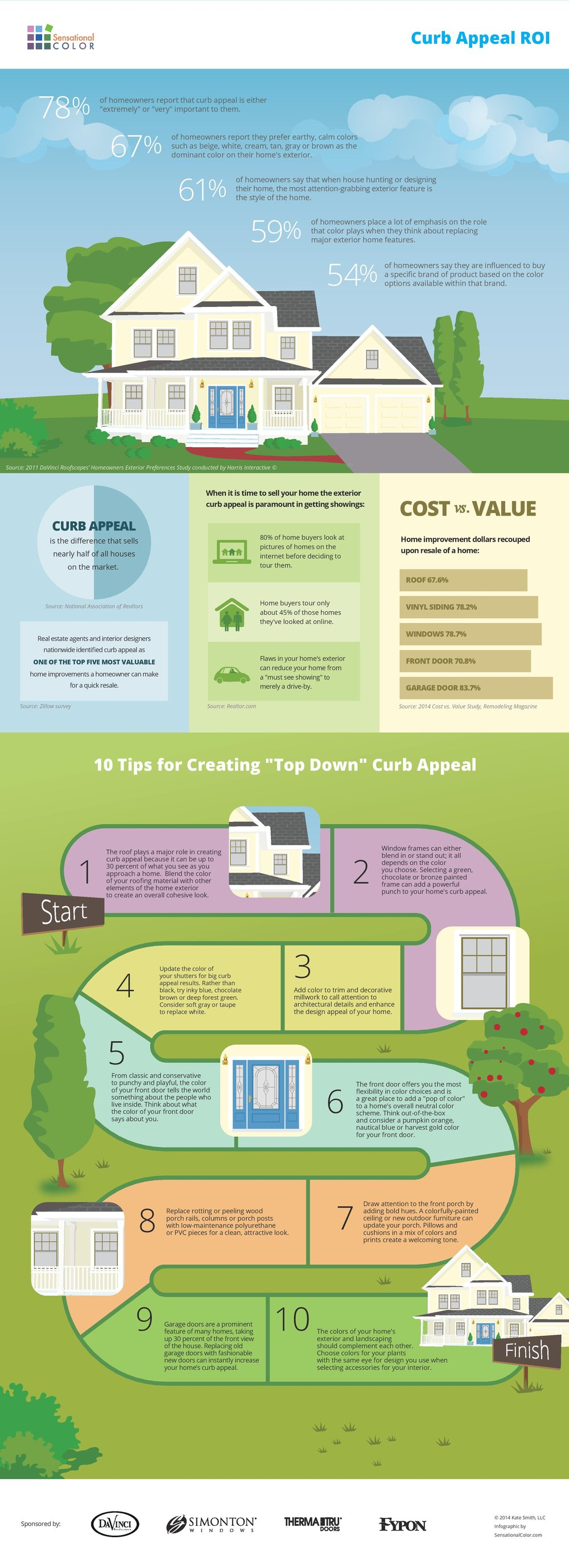 rsz_1curb_appeal_infographic_-top_and_bottom-page-001
